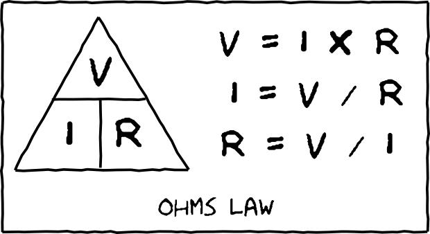 Ohms Law vape oil direct